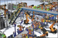 Virtuální továrna Zdroj: Siemens Tecnomatix Plant Simulation