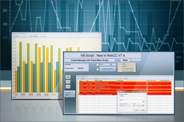 Rozšířené možnosti nadstavby WebUX pro ovládání a monitoring prostřednictvím internetu z mobilních zařízení nebo vzdálených stanic