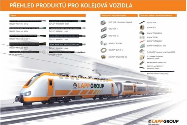 Portfolio produktů Lapp pro oblast kolejových vozidel