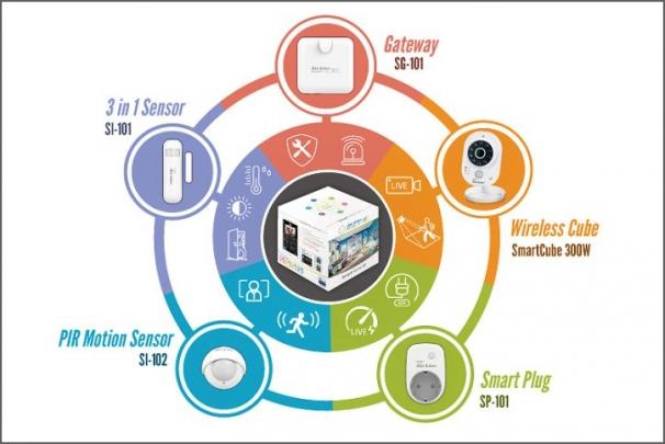 AirLive IoT Smart Home a jeho výhody oproti  běžnému domácímu alarmu