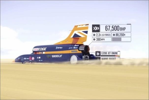 Společnost Oracle se stává partnerem projektu Bloodhound, podporuje vývoj nejrychlejšího auta světa