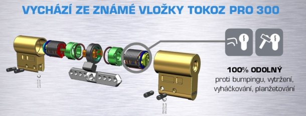Unikátní česká mechatronická vložka TOKOZ ePRO měla světovou premiéru ve Velké Británii
