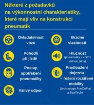 Některé z požadavků na výkonnostní charakteristiky, které mají vliv na konstrukci pneumatik