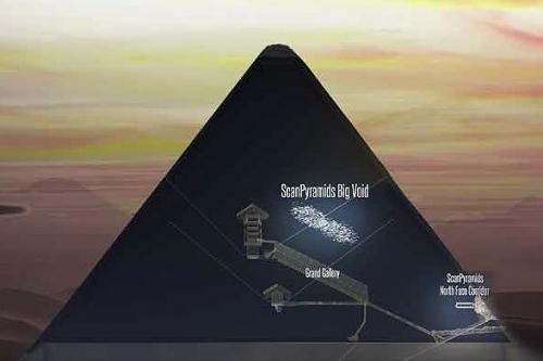 Díky projektu ScanPyramids byl objeven skrytý prostor v Cheopsově pyramidě