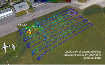 Ukázka výstupu v aplikaci Google Earth, kde každý bod představuje jedno sekundové měření. Barevná škála zobrazuje intenzitu radiace. Jde o simulovanou akci na letišti v Kbelích