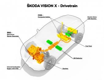První automobil značky ŠKODA s pohonem všech kol bez kardanova hřídele