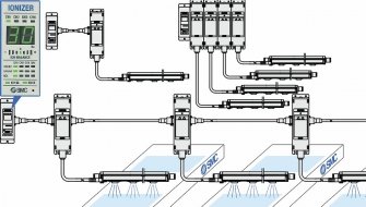 Variabilita ionizérů řady IZT