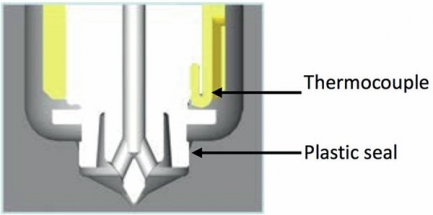 Obrázek 2: Uložení čidla umožňuje přesnější snímání teplot taveniny