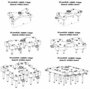 Obrázek 4: Možnosti VS line - asymetrické systémy