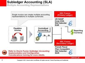 Oracle chrání své zákazníky – nabízí největší záruky na kvalitu cloudových služeb