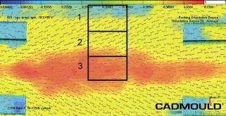 Obrázek 10: Simulace rozložení vláken v oblasti pažby. Barva ukazuje procento vláken ležících ve směru naznačeném malými úsečkami. Různé barvy šipek prezentují směry v různé hloubce materiálu. Černě jsou vyznačeny měřené oblasti (převzato z výsledků Ing. Gabriela).