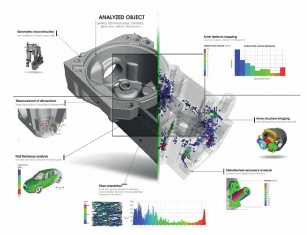 Obrázek 1: Přehled CT analýz vnitřní struktury vzorků