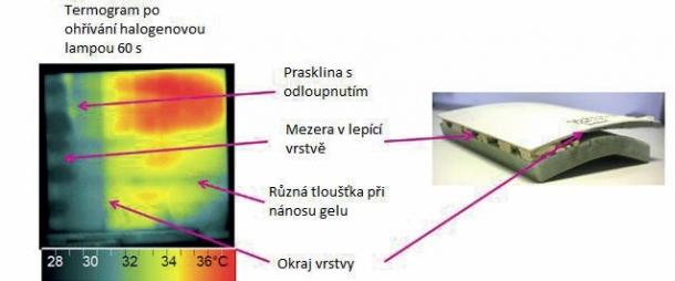 Obrázek 7: Termogram části listu rotoru