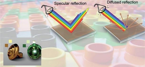 Obrázek 1- jak tvar a kvalita povrchu ovlivňuje vnímání barvy