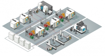 Smart Factory Renishaw