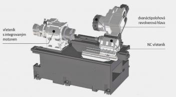 Obr. 2: Odkrytovaný stroj Okuma Genos L3000