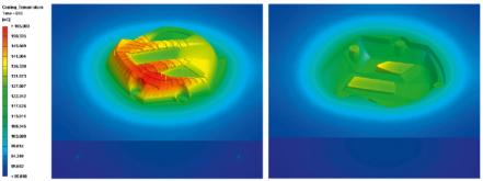 Obr. 2: Rozložení teplot na tvárníku a tvárnici formy pro kryt převodovky
