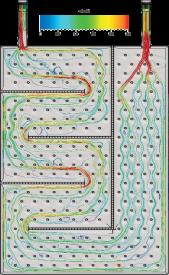 Model průtoku média polštářovým výměníkem SYNOTHERM