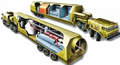 Průřez systémem Pamír: Tvořila ho dvě vozidla. Jádrem je reaktor chlazený plynem (N2O4) o elektrickém výkonu zhruba 700 kW. Sestavu tvoří dvě vozidla o hmotnostech několika desítek tun na podvozku nákladních vozů MAZ. Výkon tohoto zařízení je velmi malý, ale měl umožnit dlouhodobé dodávky energie bez dodávek paliva. Navíc tato reaktorová technologie byla (a stále je) v plenkách a postupné zvyšování jejího výkonu bylo velmi pravděpodobné
