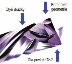 Obr. 6: Kompresní geometrie frézy OSG řady DIA-HBC