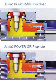 Obr. 4: Upínač Röhm Power-Grip