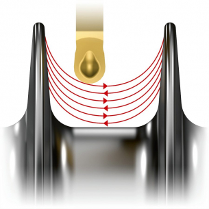 U nejnovějších nástrojů výrobce doporučuje provádět tvarové obrábění s využitím nelineární dráhy nástroje (raději než přímočarého řezu zápichem)