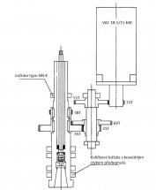 Obr. 15 MILLAC 852V II. Pohon vřetena 6 000 ot/min