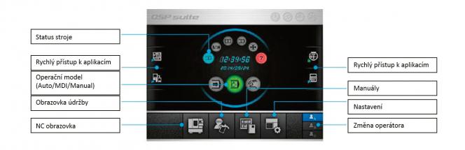 Obr. 16 OSP-P300MA