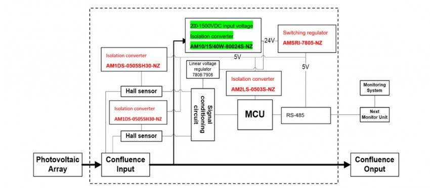 Schéma 3: Napájení jednotky monitorující propojovací krabicive FV instalaci
