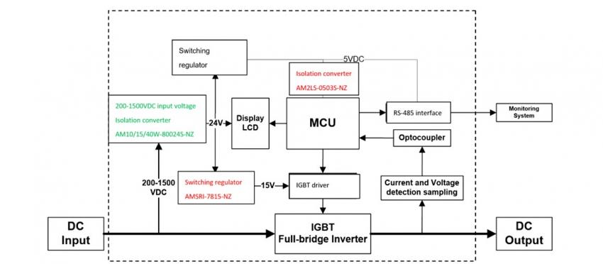 Schéma 3: Napájení jednotky monitorující frekvenční měnič v instalaci PV