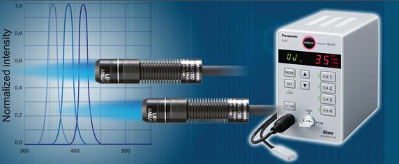 Zařízení pro vytvrzování UV citlivých lepidel vhodně doplňuje technologii laserového svařování