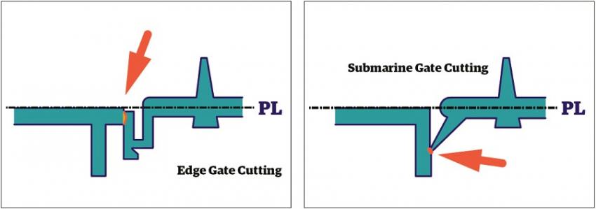 Srovnání velikosti vstřikovacího otvoru ALMO ořezového nože a standardního tunelového vtoku