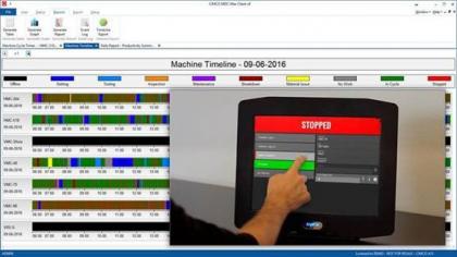 Klíčové vlastnosti monitoringu
