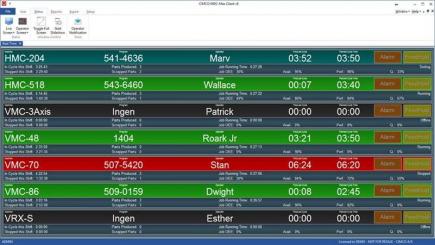 MDC-Max vyhodnocuje definovaná data, která jsou zkoumána