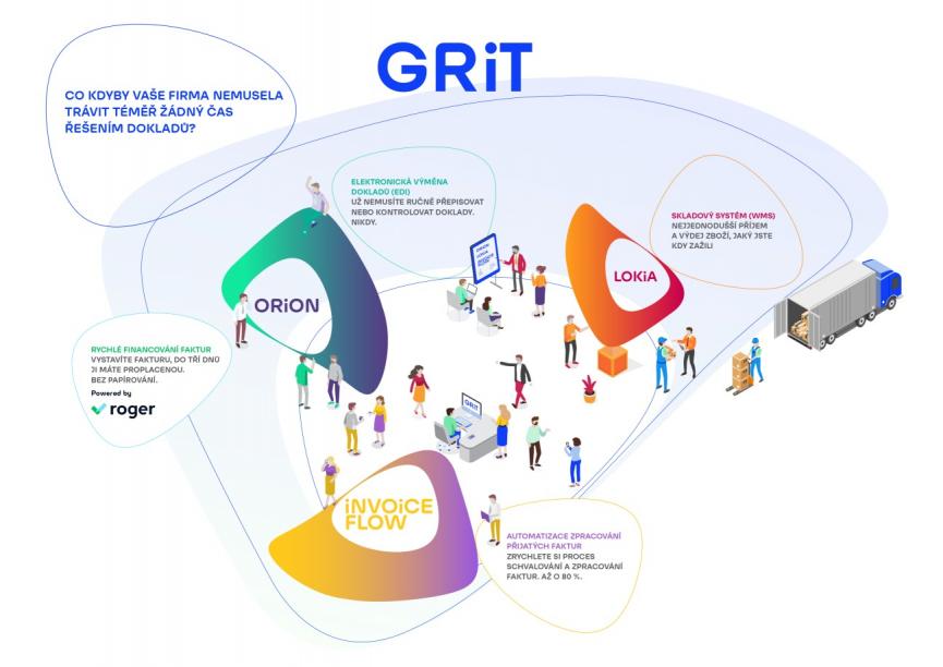 Schéma služeb Grit