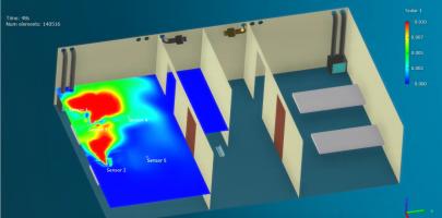 Simulace softwaru SIMULIA XFlow jsou využívány v největší čínské modulární nemocnici postavené během 14 dnů pro boj s COVID-19