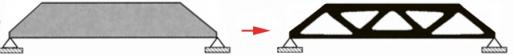 Obr. 1.: Jednoduchý příklad topologické optimalizace – nosník na dvou podporách