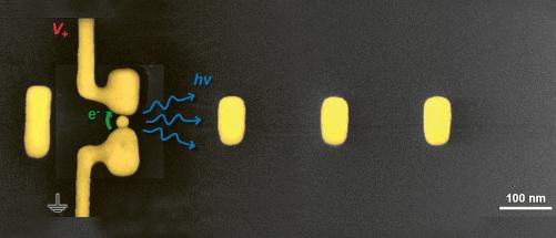 Směrové nanoantény pro optickou komunikaci
