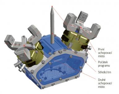 Obr. 4: Pracovní hlavice robotu