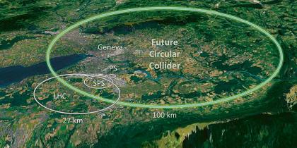 Návrh umístění tunelu pro uvažovaný 100km urychlovač částic FCC i s vyznačením jeho menších předobrazů pod střediskem CERN. Jednotlivé urychlovače dohromady mají tvořit jakousi kaskádu, ve které se částice urychlují postupně