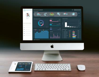 Prognostic.io detekuje slabiny výrobního procesu a zajišťuje optimalizaci v reálném čase