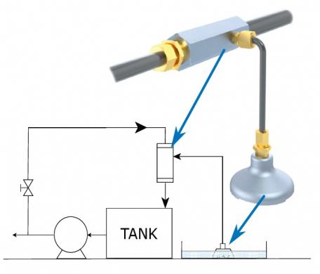 Odsávání kapaliny pomocí ejektoru HEP500