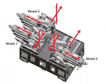 Obr. 4: Výrobní buňka MC 20 III