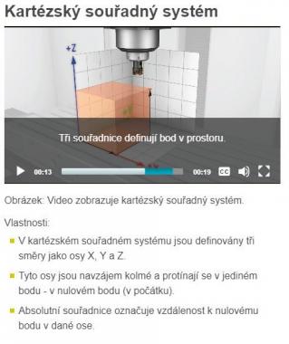 Ukázka animace z kapitoly Základy CNC – výukový modul Souřadné systémy. Video se postupně v jednotlivých bodech zastavuje, pro lepší pochopení jsou přidány titulky