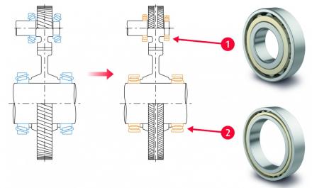 Umístění válečkových ložisek NSK u nových malých převodovek (1) a velkých převodovek (2) s koly se šípovitým ozubením (vpravo) ve srovnání s konvenčními převodovkami s koly se šikmým ozubením (vlevo)