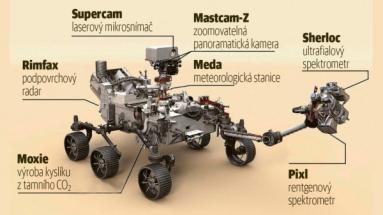 Mobilní robot NASA Perseverance