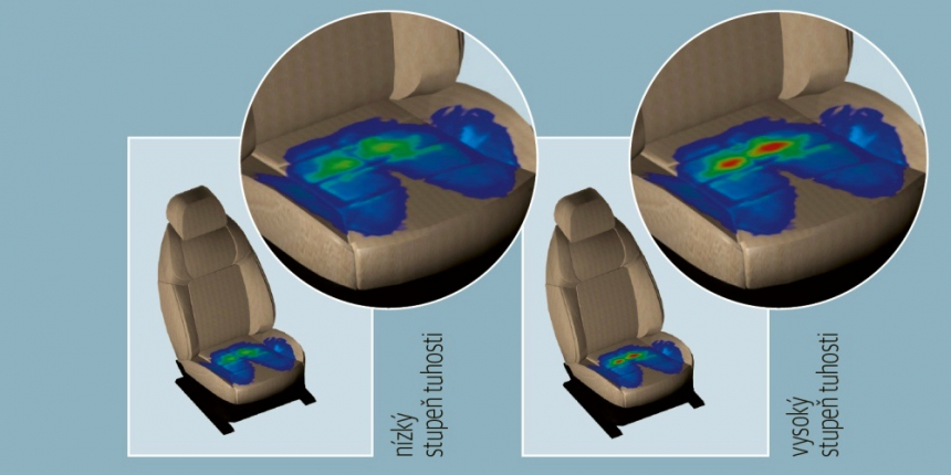 Změnami tuhosti v jednotlivých zónách sedáku lze aktivně ovlivňovat pohodlí sedící osoby
