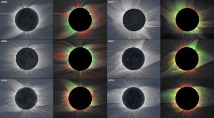 Sluneční koróna během celého cyklu sluneční aktivity