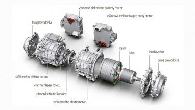 Audi e-tron S využívá na zadní nápravě asynchronní elektromotor, který najdete u slabších variant vpředu. Nese ovšem označení ATA250 a není tu jeden, nýbrž dva. Jeho maximální výkon je navíc nepatrně vyšší (138 vs. 135 kW)