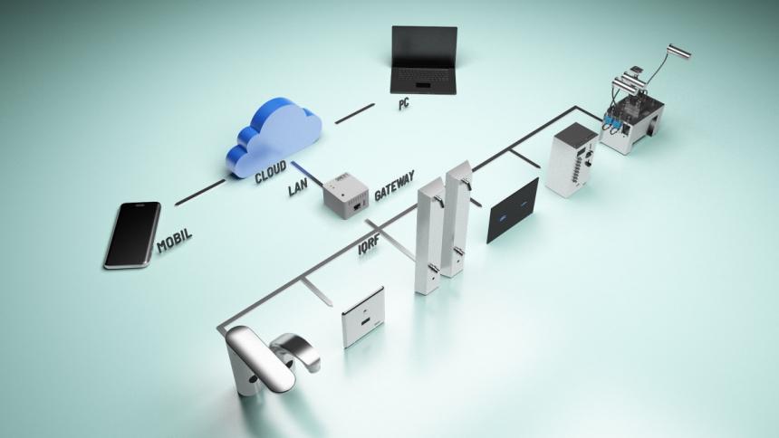Sanitární zařízení od Sanely jsou v systému vzdálené kontroly